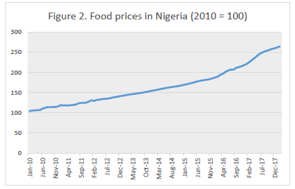 Source: FAOSTAT